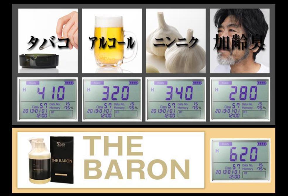 VIDAN THE BARON(ビダン ザ バロン) 効果・効能
